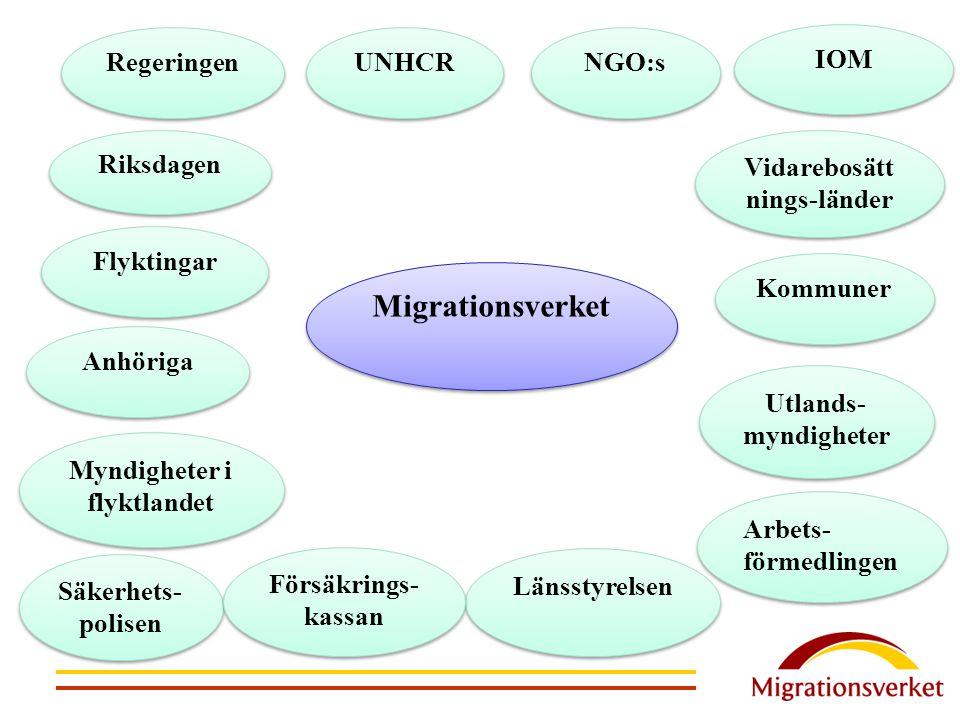 Vidarebosättnings-länder Myndigheter i flyktlandet