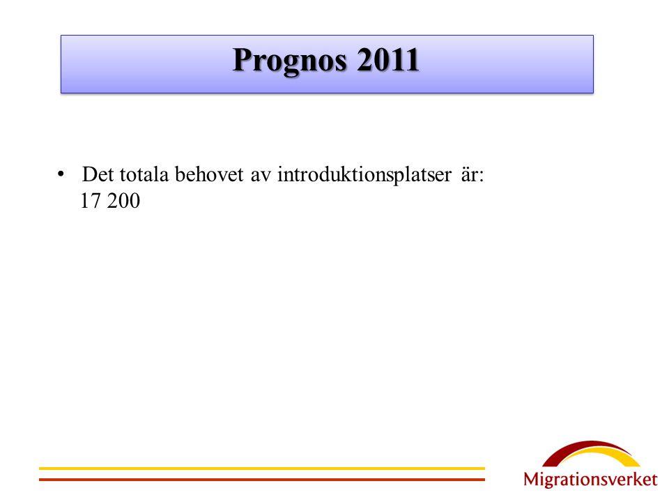 Prognos 2011 Det totala behovet av introduktionsplatser är: 17 200