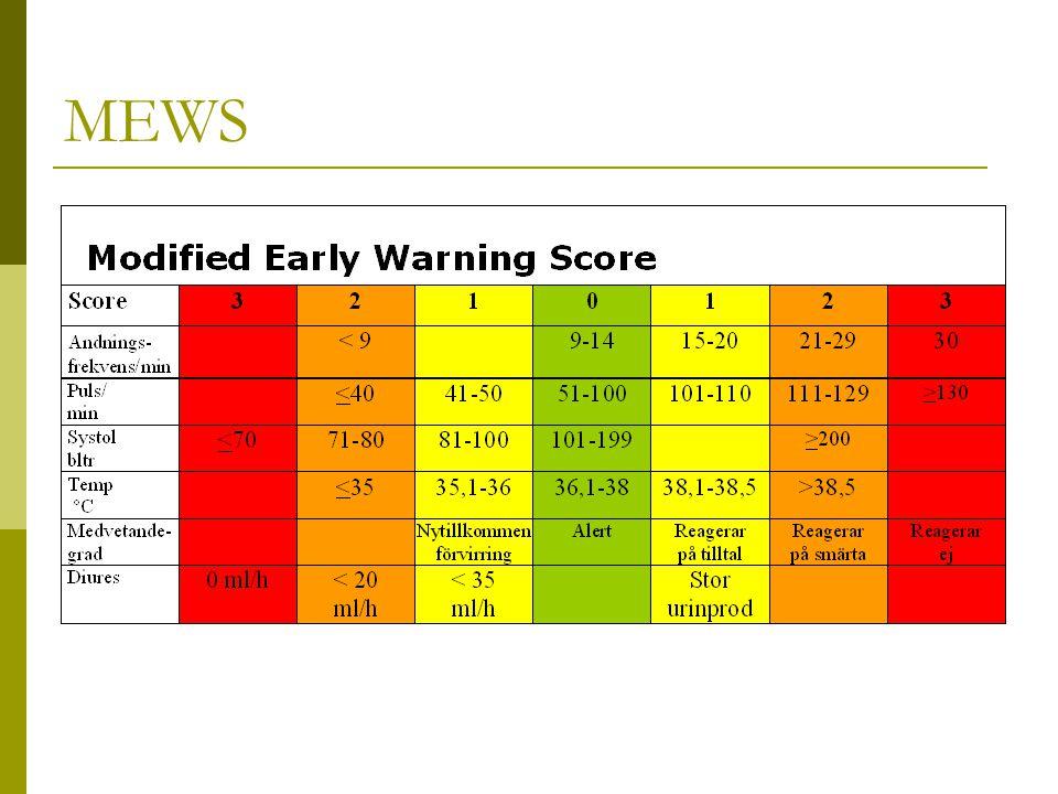 MEWS Poäng vid ett tillfälle svårtolkat, pat behöver inte vara IVA pat när poäng 4-6, viktigare förändring över tid!!!