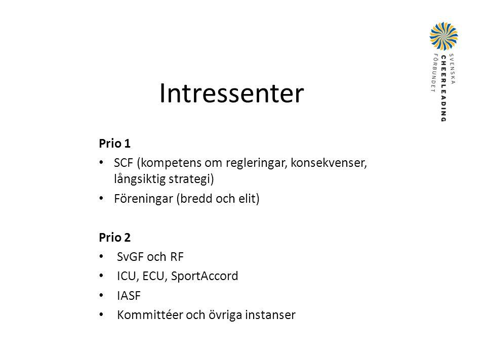 Intressenter Prio 1. SCF (kompetens om regleringar, konsekvenser, långsiktig strategi) Föreningar (bredd och elit)