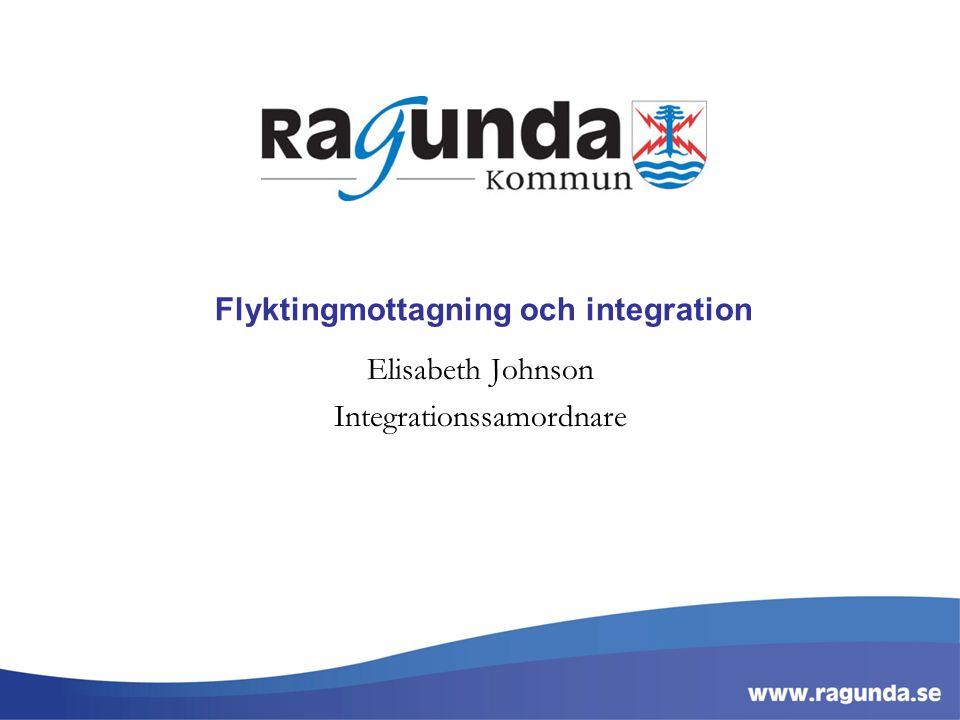 Flyktingmottagning och integration