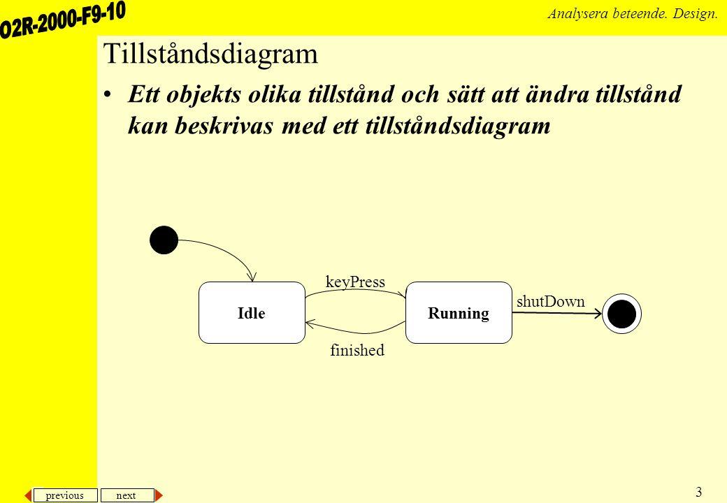 Tillståndsdiagram Ett objekts olika tillstånd och sätt att ändra tillstånd kan beskrivas med ett tillståndsdiagram.