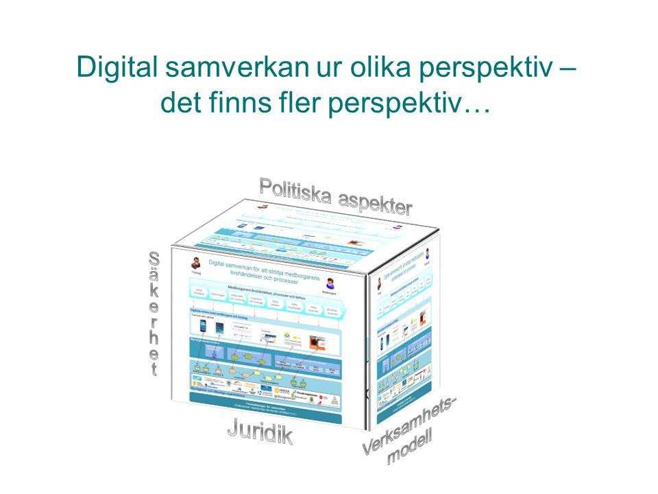 Digital samverkan ur olika perspektiv – det finns fler perspektiv…