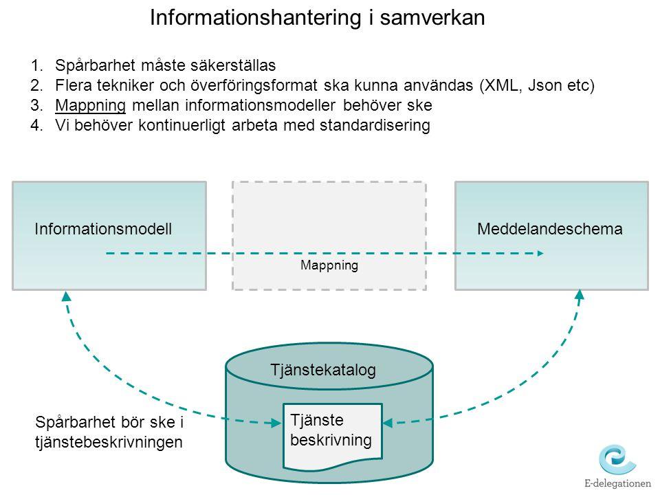 Informationshantering i samverkan