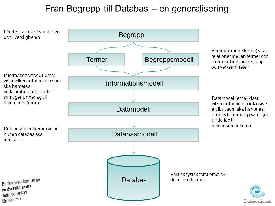 Från Begrepp till Databas – en generalisering