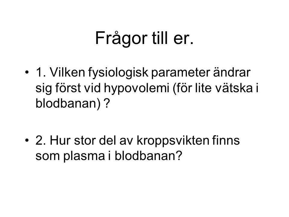 Frågor till er. 1. Vilken fysiologisk parameter ändrar sig först vid hypovolemi (för lite vätska i blodbanan)