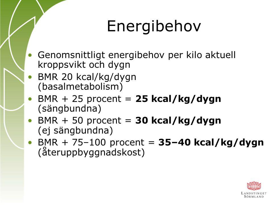Energibehov Genomsnittligt energibehov per kilo aktuell kroppsvikt och dygn. BMR 20 kcal/kg/dygn (basalmetabolism)