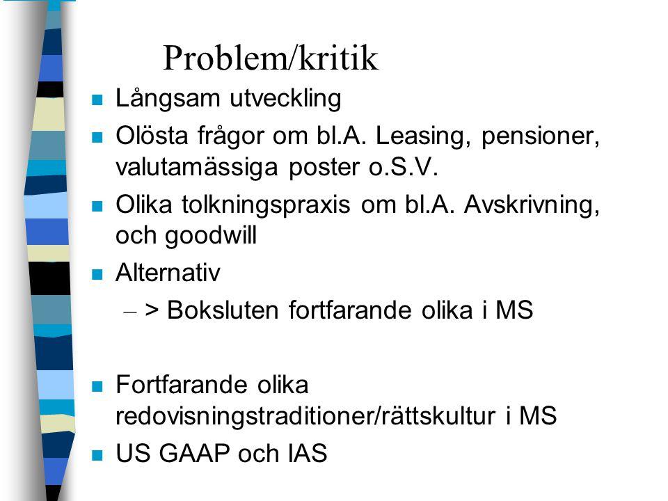 Problem/kritik Långsam utveckling