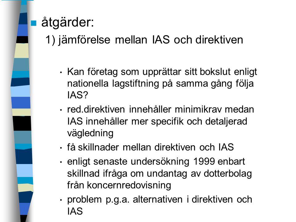 åtgärder: 1) jämförelse mellan IAS och direktiven