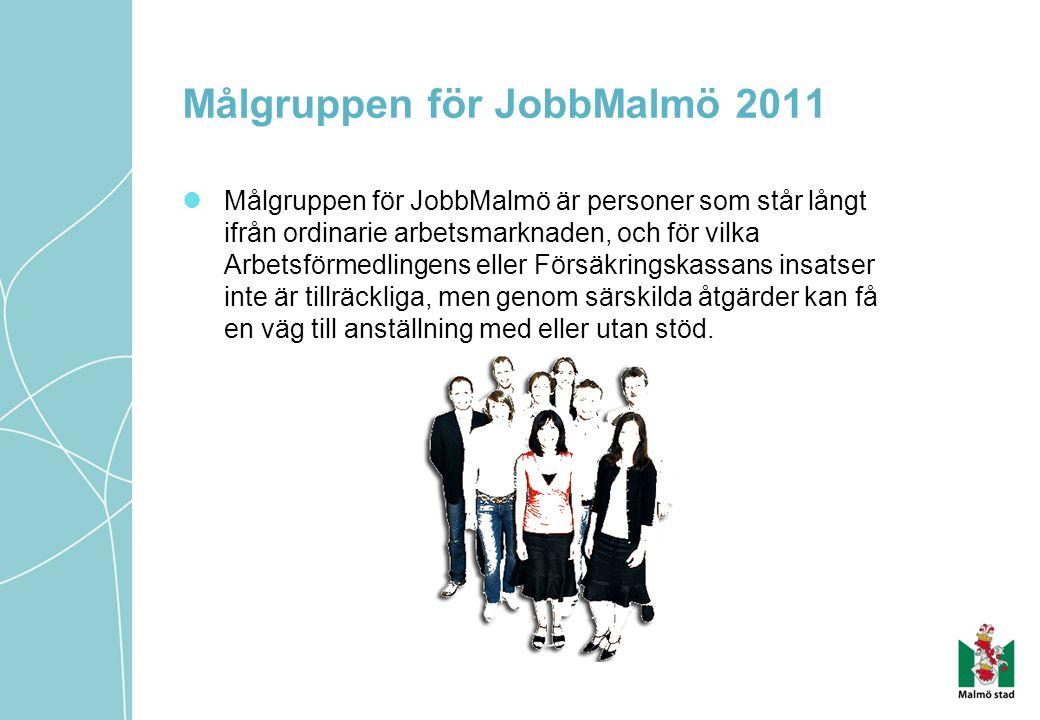 Målgruppen för JobbMalmö 2011