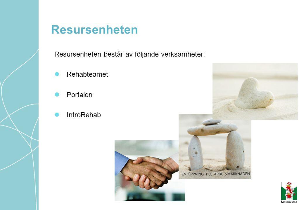 Resursenheten Resursenheten består av följande verksamheter: