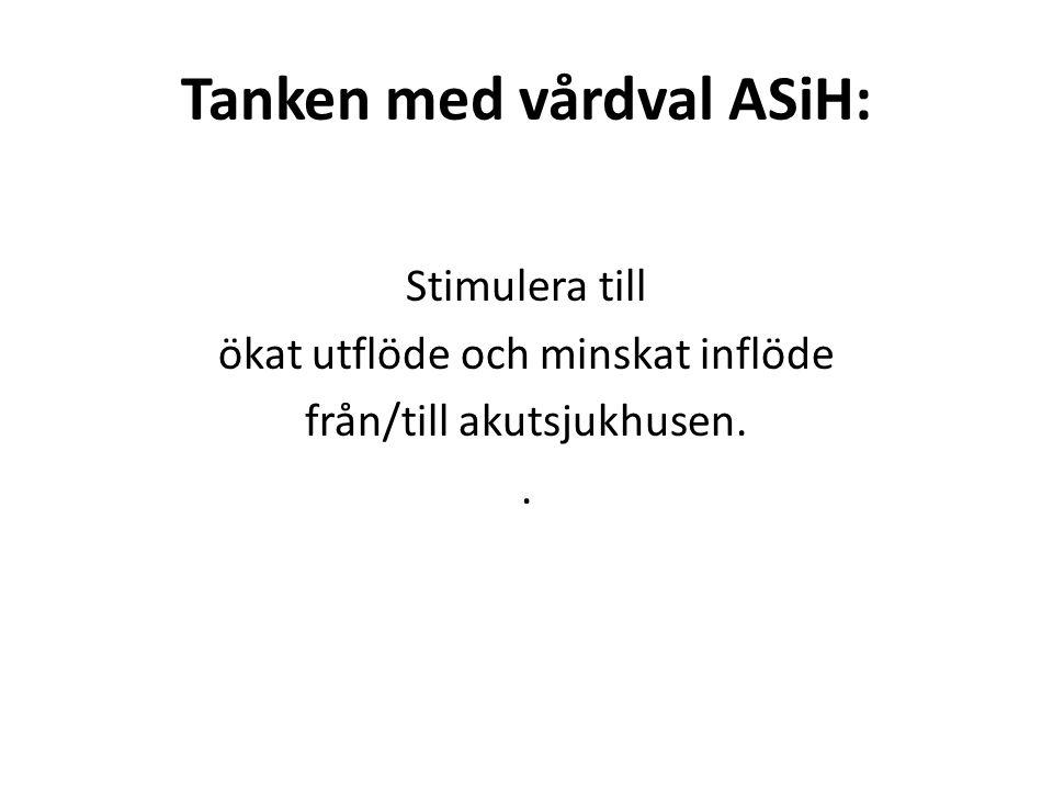 Tanken med vårdval ASiH: