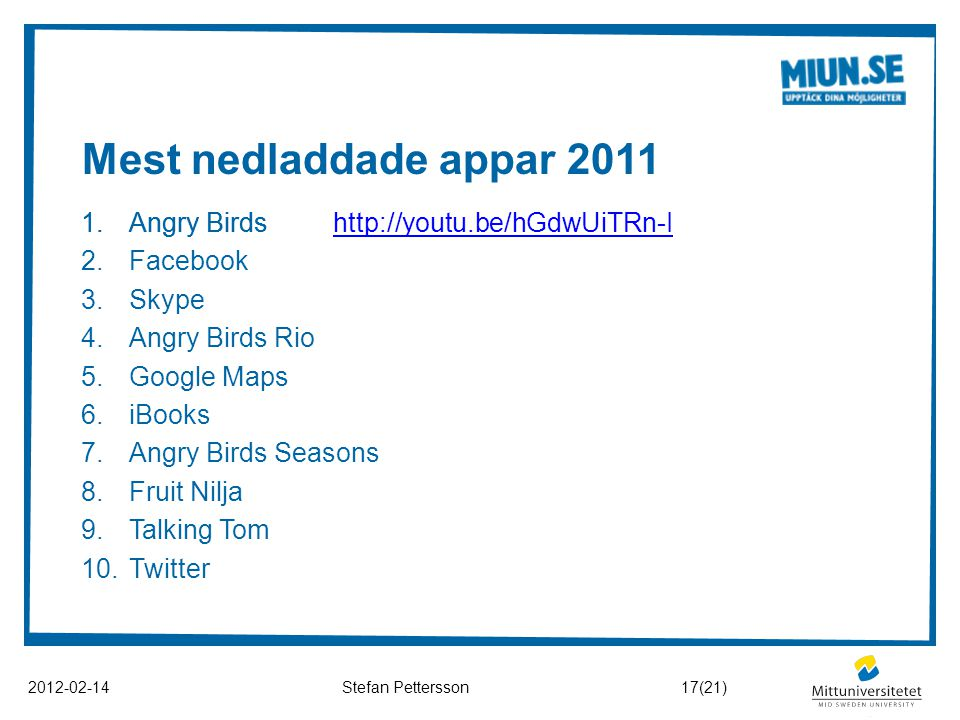 Mest nedladdade appar 2011 Angry Birds http://youtu.be/hGdwUiTRn-I