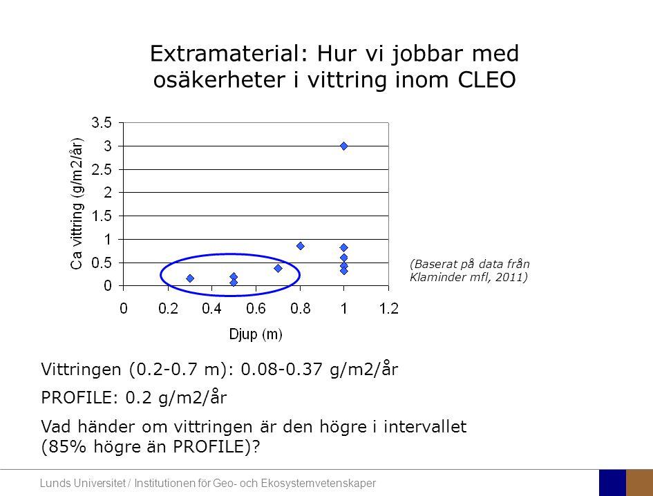 Extramaterial: Hur vi jobbar med osäkerheter i vittring inom CLEO