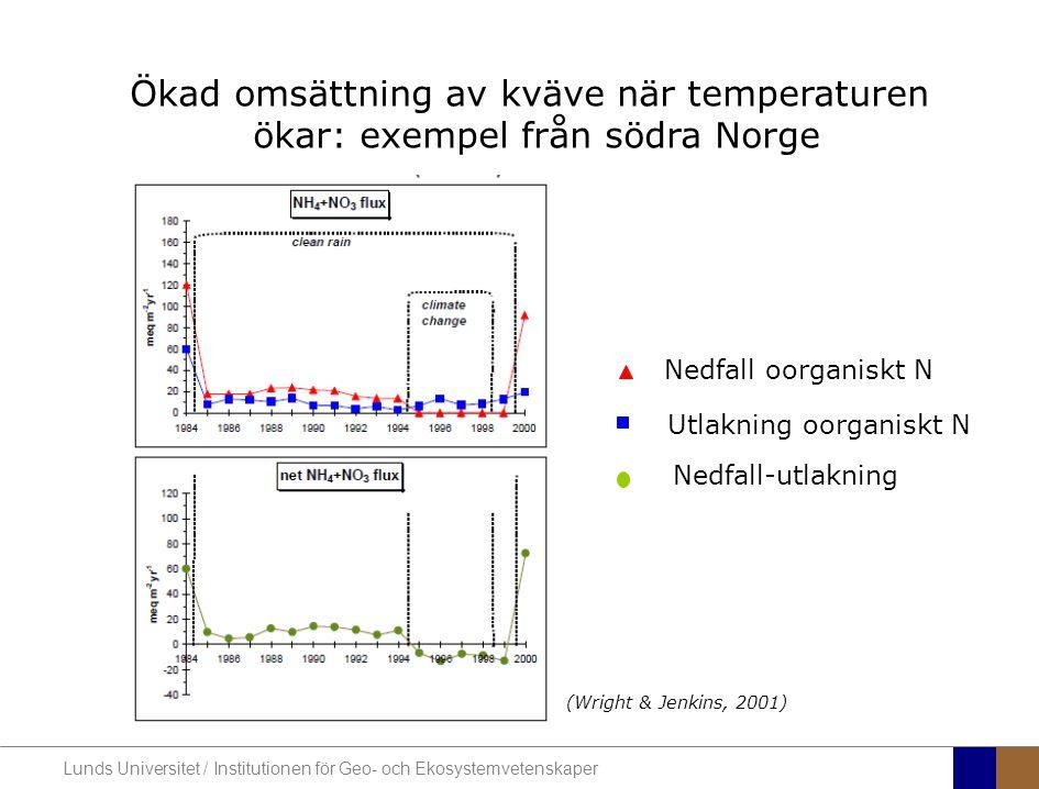 Ökad omsättning av kväve när temperaturen ökar: exempel från södra Norge