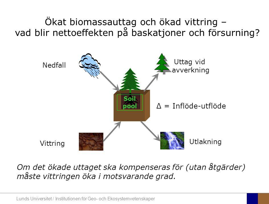 Ökat biomassauttag och ökad vittring – vad blir nettoeffekten på baskatjoner och försurning