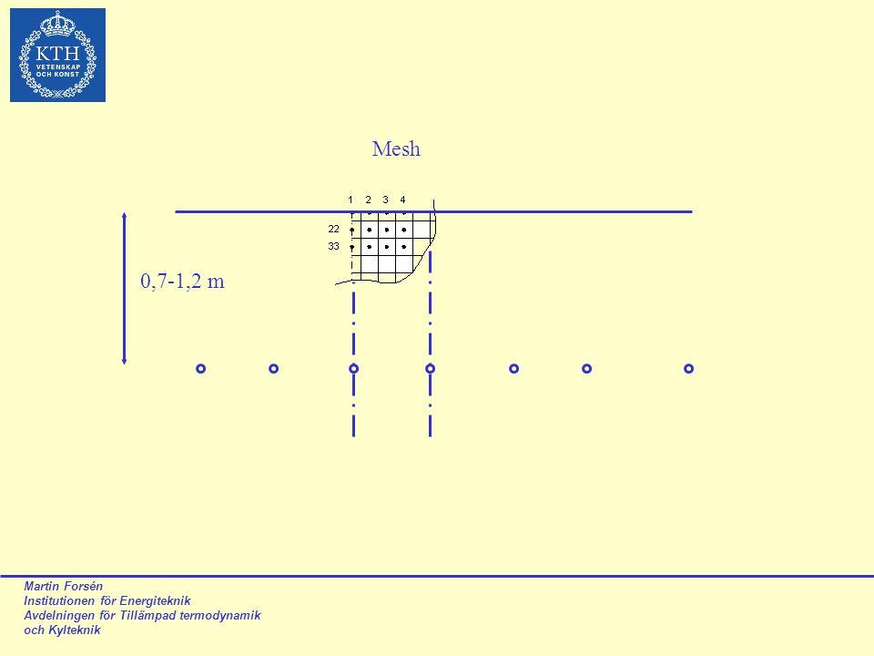 Mesh 0,7-1,2 m Martin Forsén Institutionen för Energiteknik