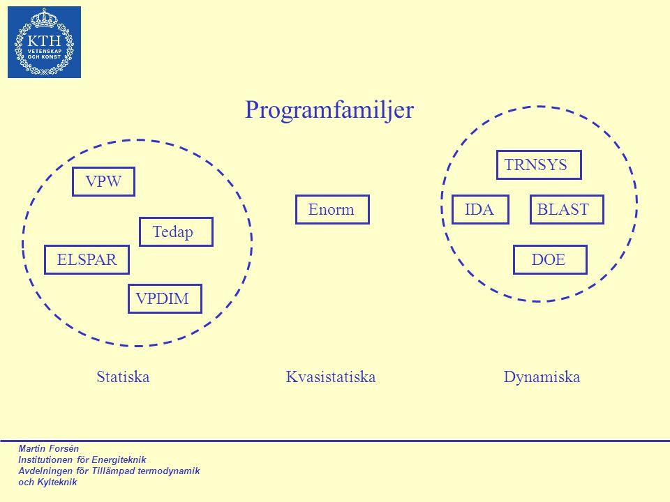 Programfamiljer Tedap VPW ELSPAR IDA DOE TRNSYS Enorm BLAST VPDIM
