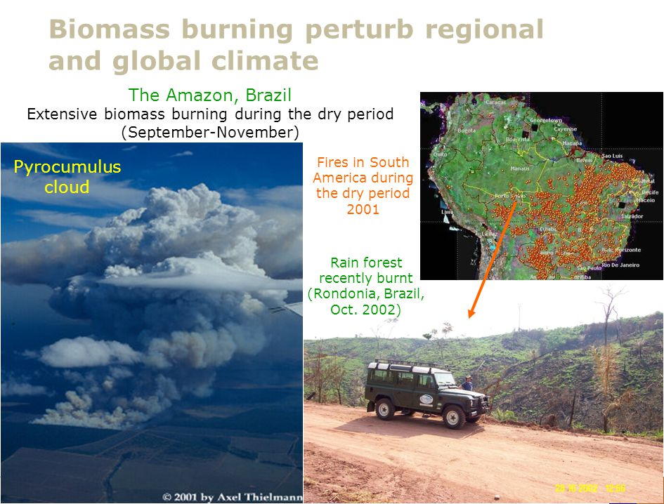Biomass burning perturb regional and global climate