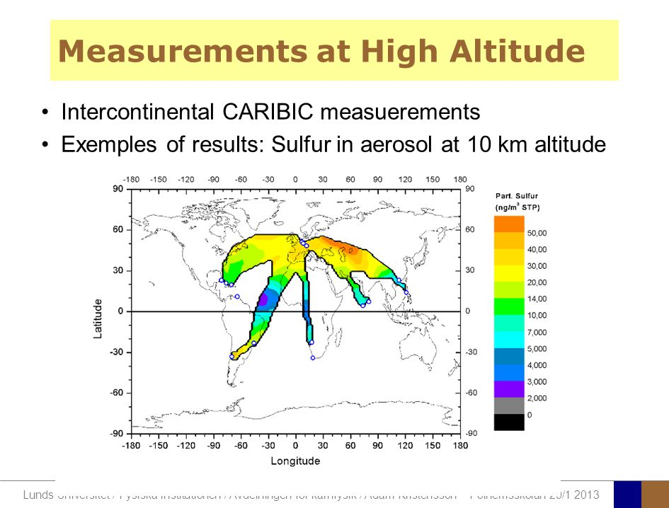 Measurements at High Altitude