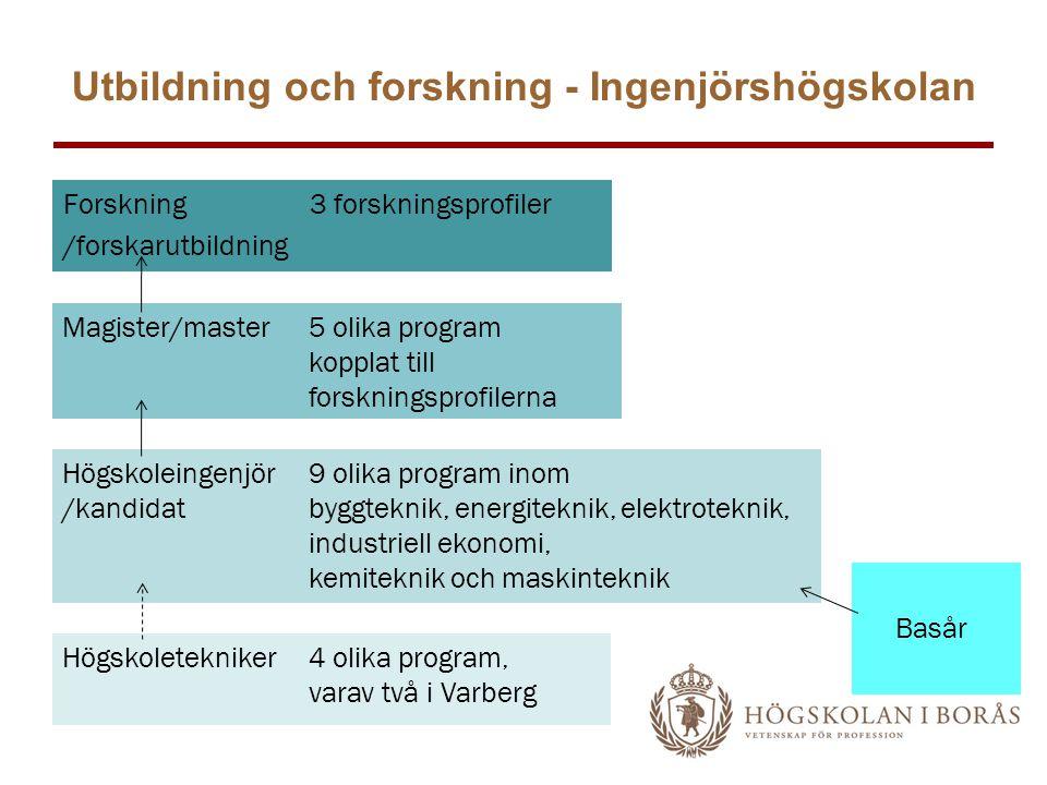 Utbildning och forskning - Ingenjörshögskolan