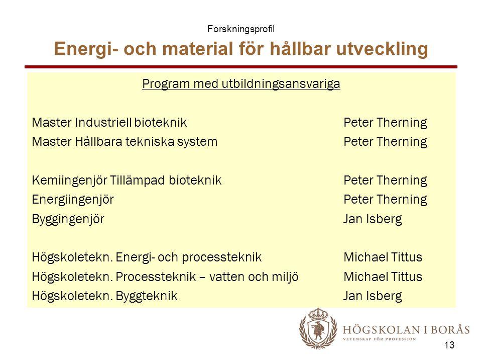 Forskningsprofil Energi- och material för hållbar utveckling
