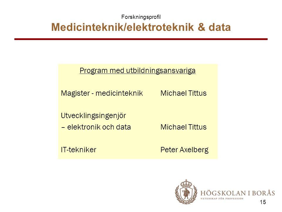 Forskningsprofil Medicinteknik/elektroteknik & data