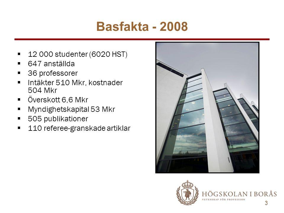 Basfakta - 2008 12 000 studenter (6020 HST) 647 anställda