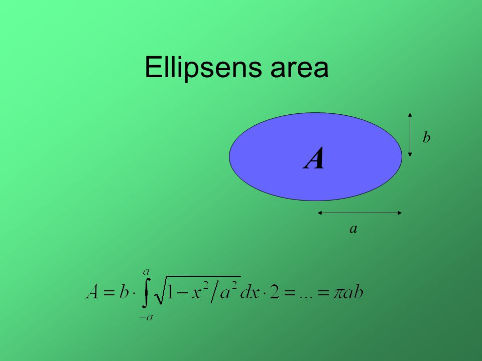 Ellipsens area A b a
