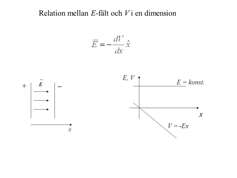 Relation mellan E-fält och V i en dimension