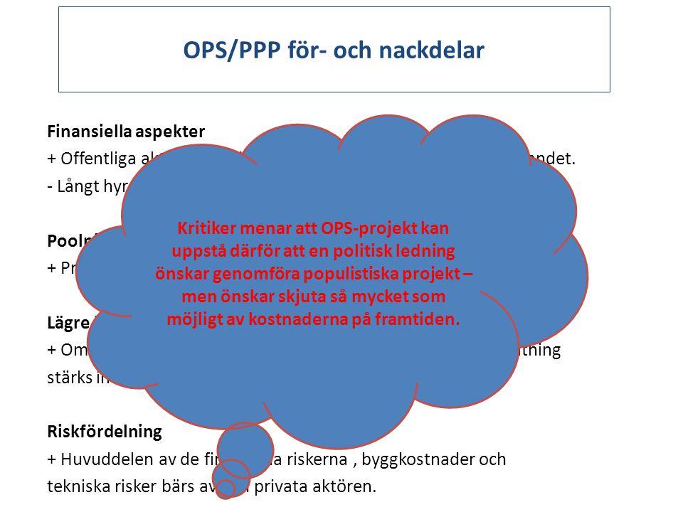 OPS/PPP för- och nackdelar