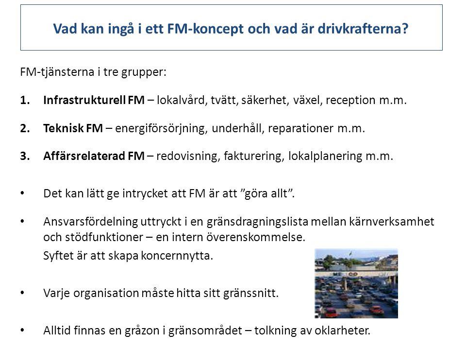 Vad kan ingå i ett FM-koncept och vad är drivkrafterna