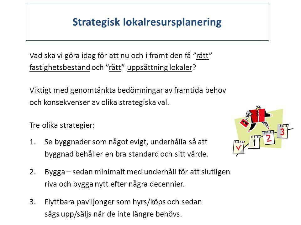 Strategisk lokalresursplanering