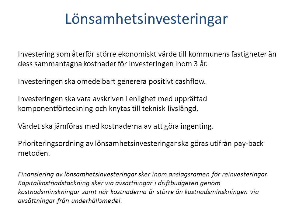 Lönsamhetsinvesteringar