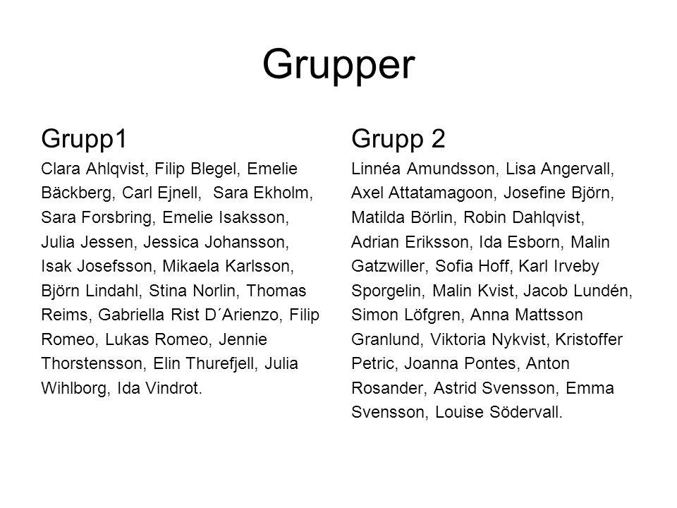 Grupper Grupp1 Grupp 2 Clara Ahlqvist, Filip Blegel, Emelie
