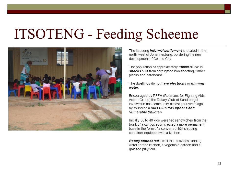ITSOTENG - Feeding Scheeme