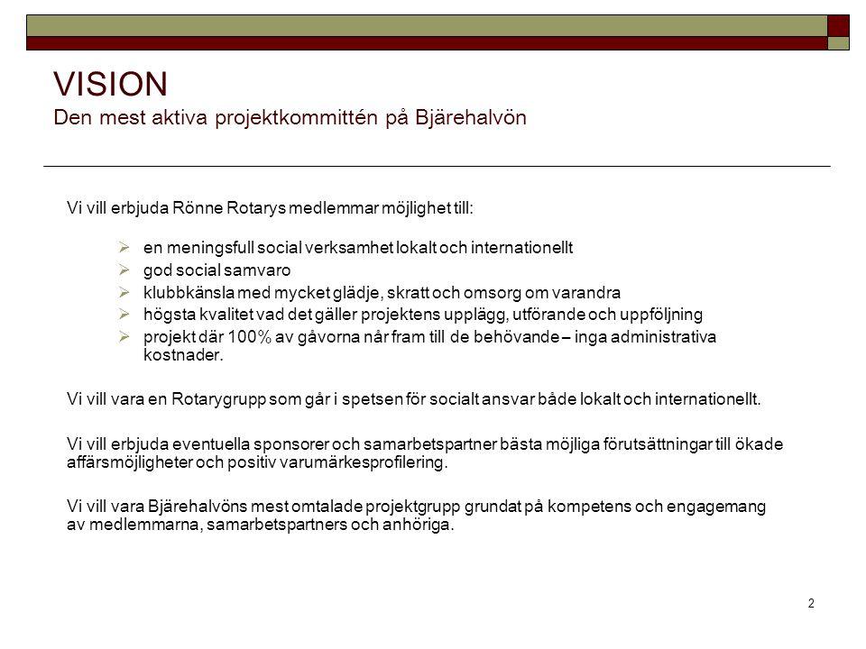 VISION Den mest aktiva projektkommittén på Bjärehalvön