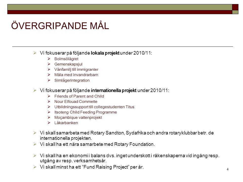ÖVERGRIPANDE MÅL Vi fokuserar på följande lokala projekt under 2010/11: Bolmsölägret. Gemenskapsjul.