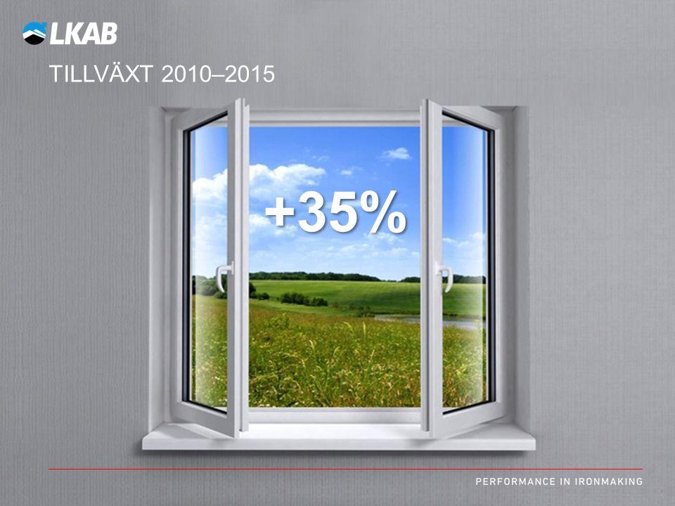 Tillväxt 2010–2015 +35%