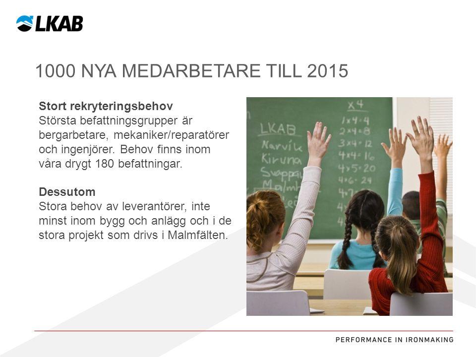 1000 nya medarbetare till 2015 Stort rekryteringsbehov