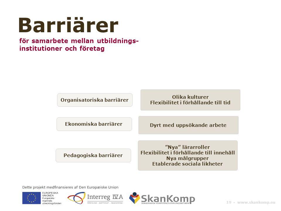 Barriärer för samarbete mellan utbildnings-institutioner och företag