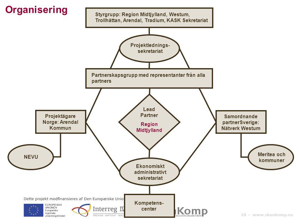 Organisering Styrgrupp: Region Midtjylland, Westum, Trollhättan, Arendal, Tradium, KASK Sekretariat.