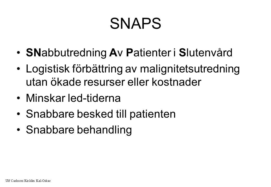 SNAPS SNabbutredning Av Patienter i Slutenvård