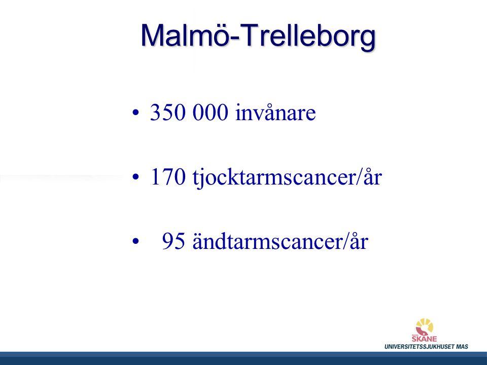 Malmö-Trelleborg 350 000 invånare 170 tjocktarmscancer/år