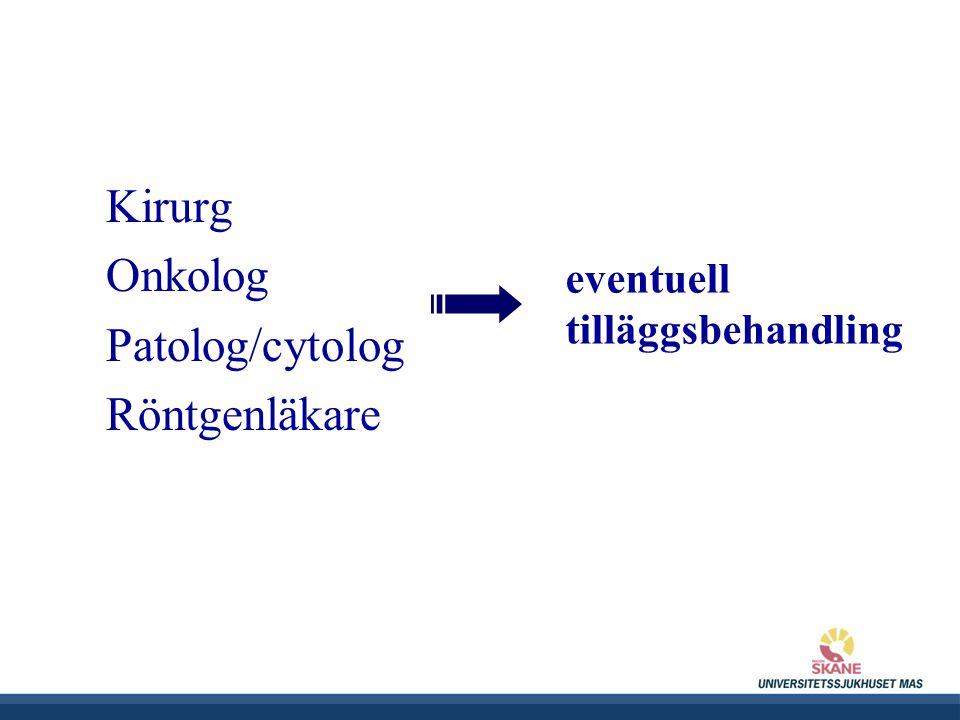 Kirurg Onkolog Patolog/cytolog Röntgenläkare eventuell