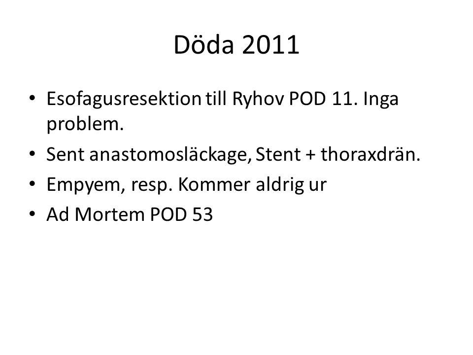 Döda 2011 Esofagusresektion till Ryhov POD 11. Inga problem.