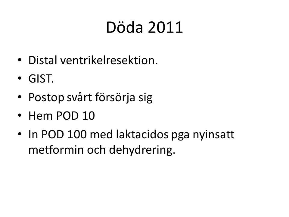 Döda 2011 Distal ventrikelresektion. GIST. Postop svårt försörja sig