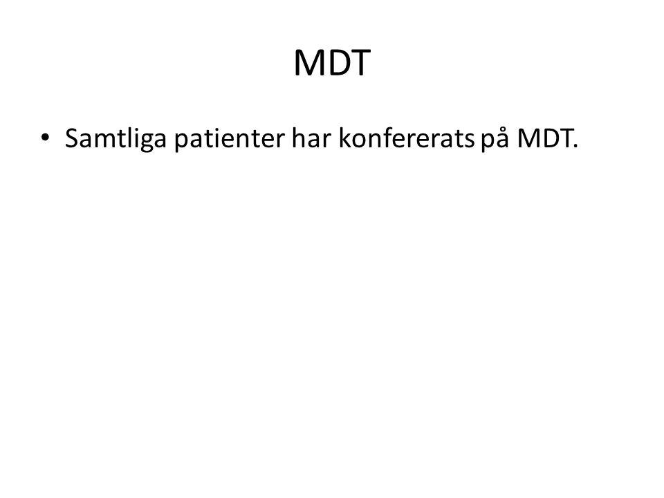 MDT Samtliga patienter har konfererats på MDT.