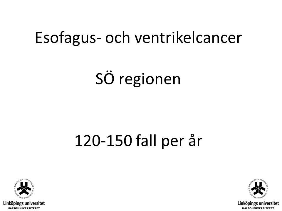Esofagus- och ventrikelcancer SÖ regionen 120-150 fall per år
