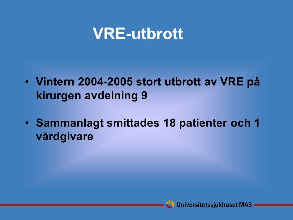VRE-utbrott Vintern 2004-2005 stort utbrott av VRE på kirurgen avdelning 9.